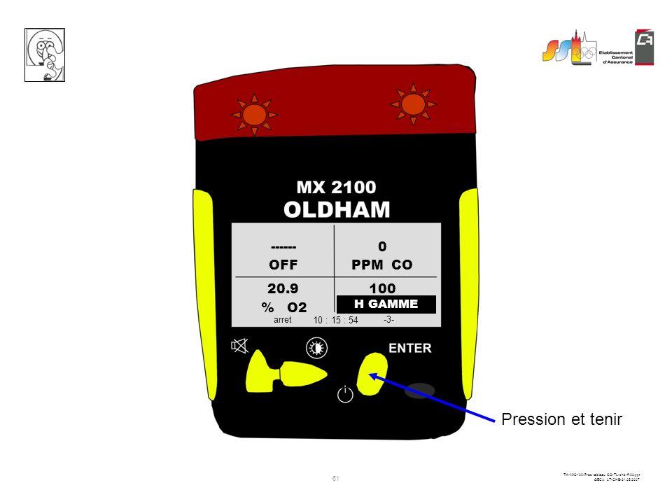 60 TH-MX2100-Pres tableau CO-TL-chb-fi-02.ppt ©ECA LT-CHB-31.05.2007 Hors gamme