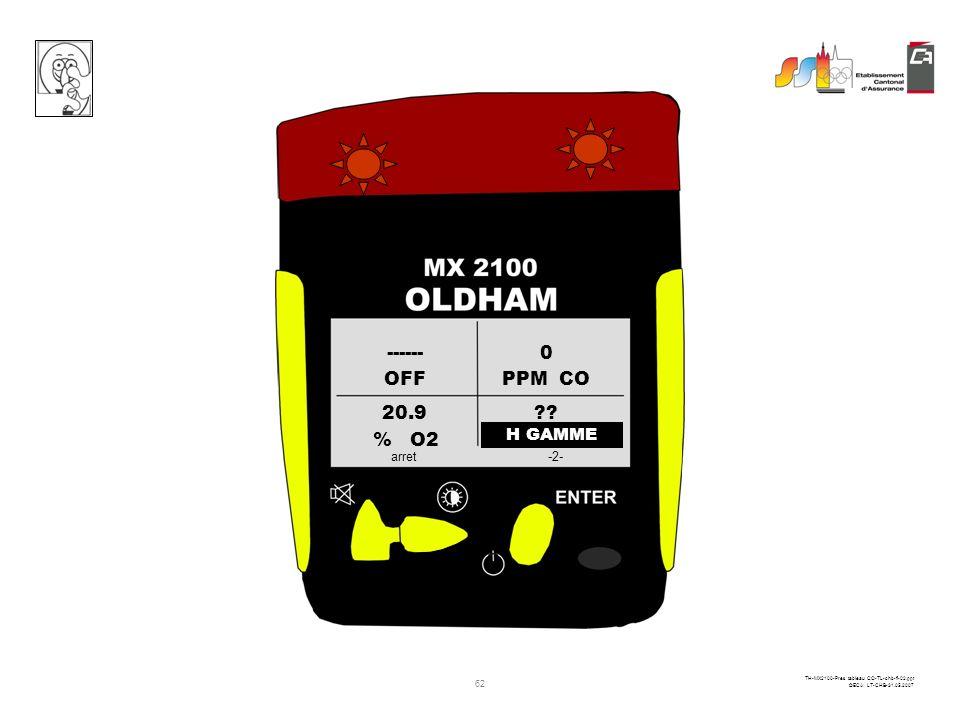 61 TH-MX2100-Pres tableau CO-TL-chb-fi-02.ppt ©ECA LT-CHB-31.05.2007 OFFPPM CO % O2 ------0 20.9100 10 : 15 : 54 LIE CH4 H GAMME Pression et tenir arr