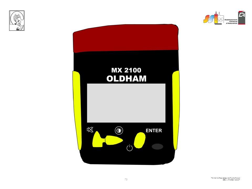 72 TH-MX2100-Pres tableau CO-TL-chb-fi-02.ppt ©ECA LT-CHB-31.05.2007 OFFPPM CO % O2 ------0 20.90 LIE CH4 arret-1-