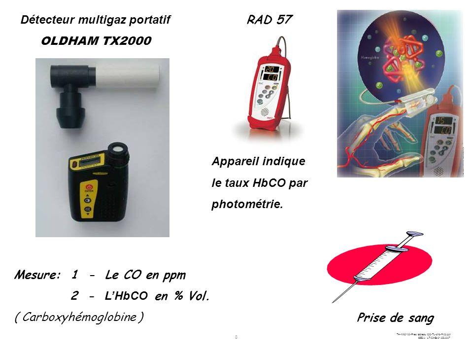 7 TH-MX2100-Pres tableau CO-TL-chb-fi-02.ppt ©ECA LT-CHB-31.05.2007 Le monoxyde de carbone Le monoxyde de carbone est un gaz très dangereux, il nest p