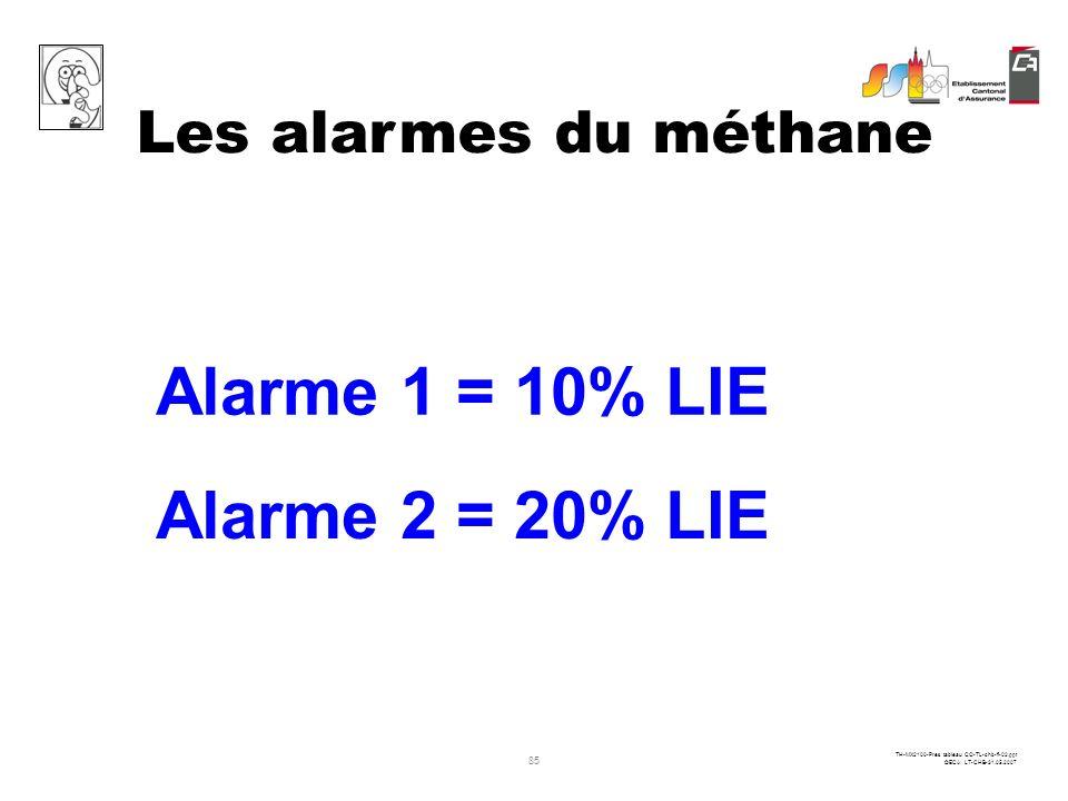 84 TH-MX2100-Pres tableau CO-TL-chb-fi-02.ppt ©ECA LT-CHB-31.05.2007 100% LIE La plage de mesure pour le méthane monte jusquà 0% LIE