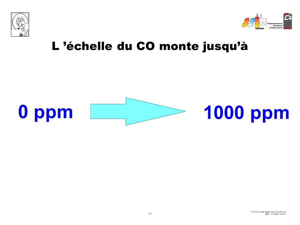 85 TH-MX2100-Pres tableau CO-TL-chb-fi-02.ppt ©ECA LT-CHB-31.05.2007 Alarme 2 = 20% LIE Les alarmes du méthane Alarme 1 = 10% LIE