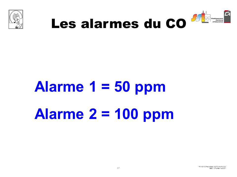 86 TH-MX2100-Pres tableau CO-TL-chb-fi-02.ppt ©ECA LT-CHB-31.05.2007 1000 ppm L échelle du CO monte jusquà 0 ppm