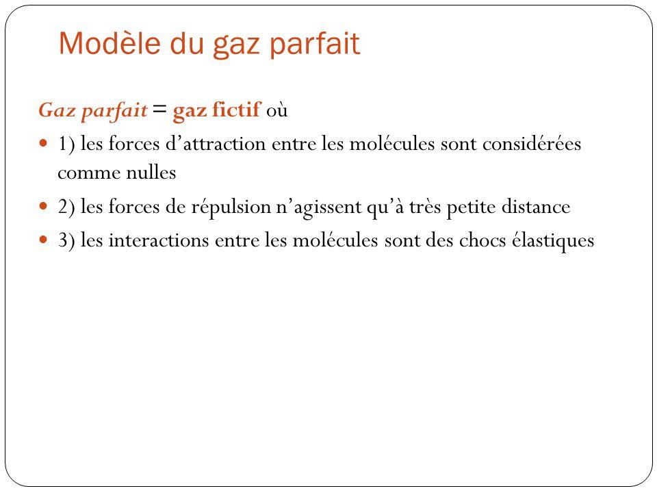 Modèle du gaz parfait Gaz parfait = gaz fictif où 1) les forces dattraction entre les molécules sont considérées comme nulles 2) les forces de répulsi