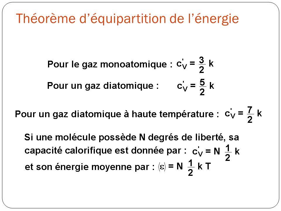 Théorème déquipartition de lénergie