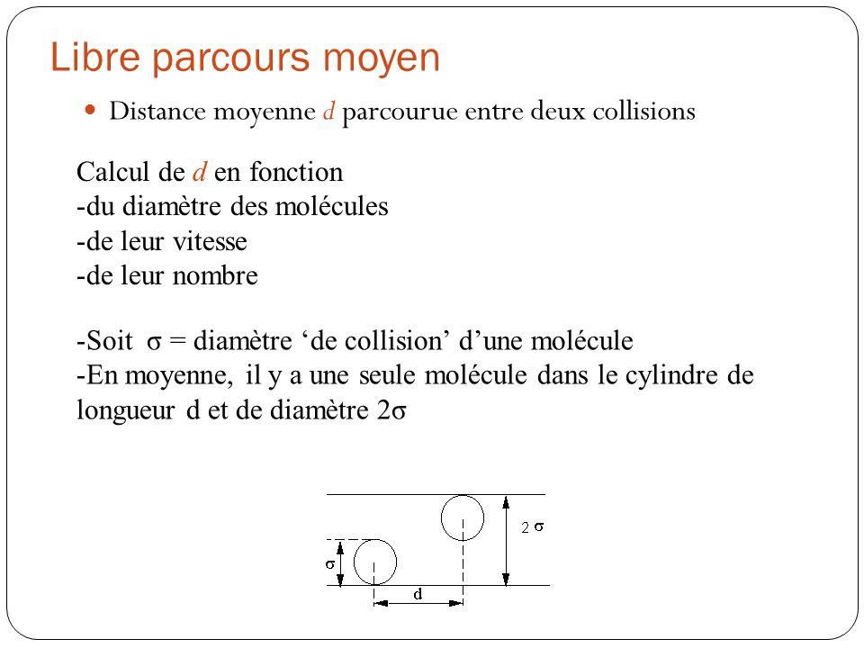 Libre parcours moyen Distance moyenne d parcourue entre deux collisions Calcul de d en fonction -du diamètre des molécules -de leur vitesse -de leur n