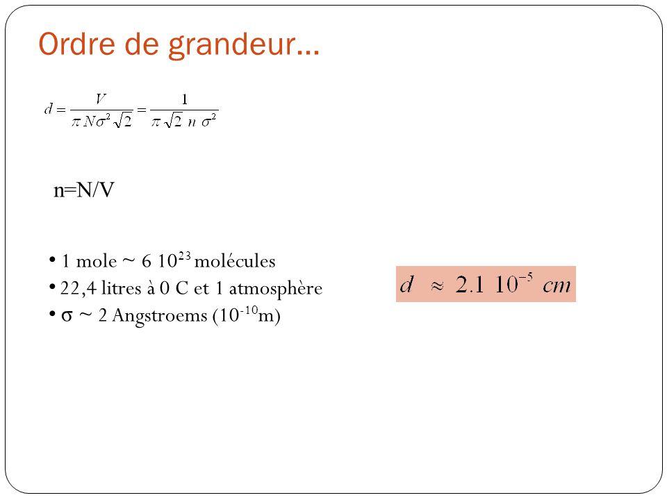 Echelle de température absolue Echelle de KELVIN 1848 T = t+273,15 Toutes les températures sont positives 0°C=273,15K avec 1K = 1°C Equation détat Boyle : PV = cste Gay-Lussac : V T = V pt T/273,16 La constante du membre de droite doit dépendre de la quantité de gaz = Nk k= constante de Boltzmann = 1,3807 10 -23 J K -1