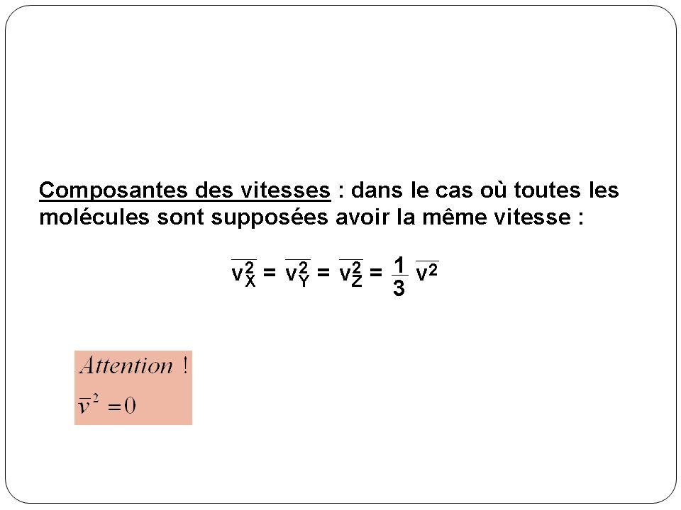 Pression dans un gaz Piston sans frottement : volume = V Les molécules frappent le piston Définition pression = force à appliquer à la surface du piston pour contrebalancer la pression des molécules de gaz Travail : dW = F.(-dx) = -P A dx = -P dV Collision élastique molécule-paroi : Quantité de mouvement cédée au piston : Choc élastique : v x f = - v x i Nombre de chocs par u de temps : n.A.v x t/t