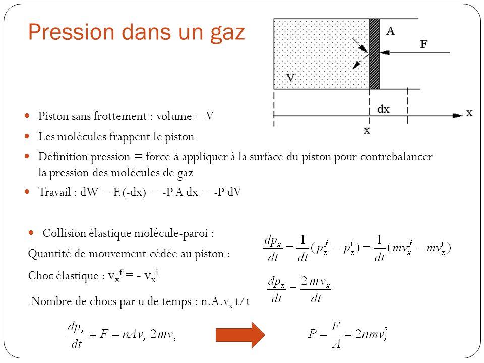 Pression dans un gaz Piston sans frottement : volume = V Les molécules frappent le piston Définition pression = force à appliquer à la surface du pist