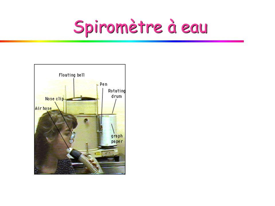 Spiromètre à eau