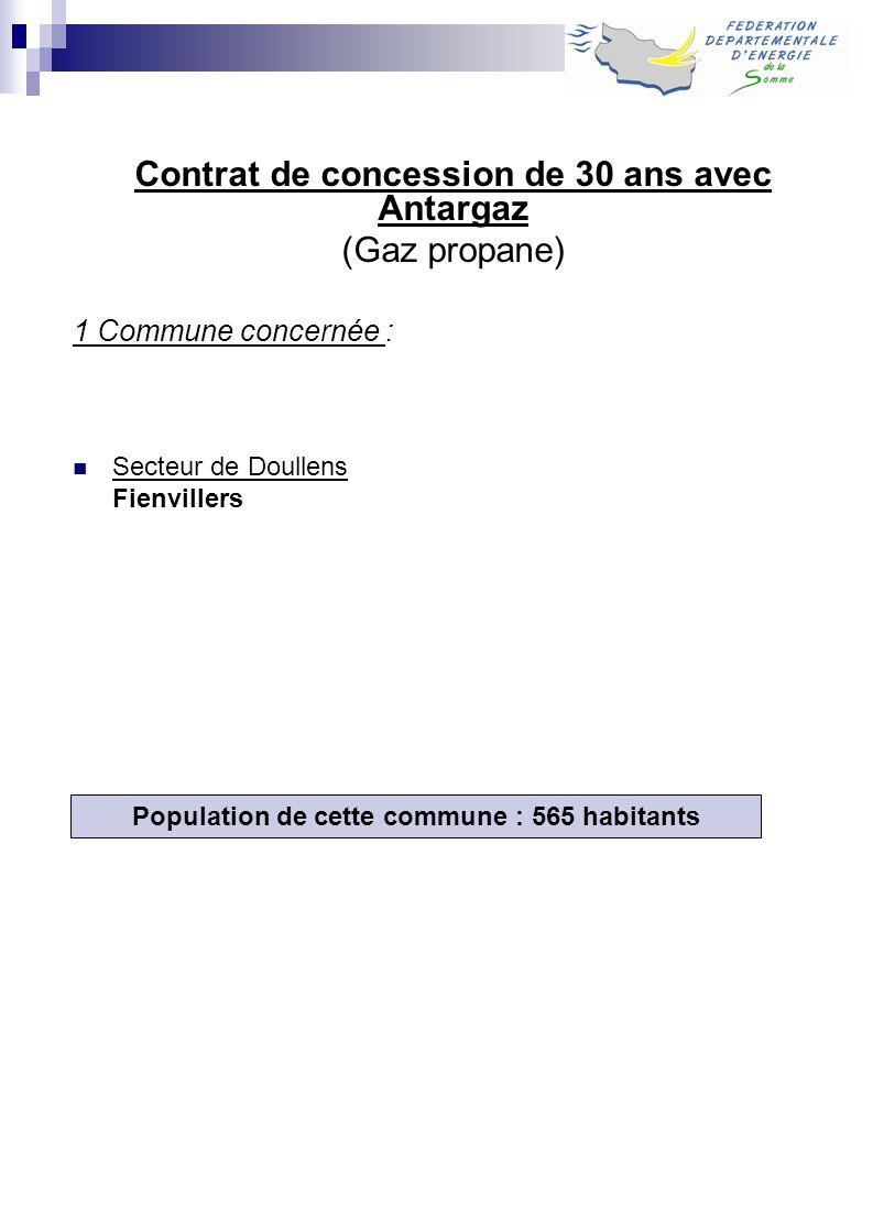 Population de cette commune : 565 habitants Contrat de concession de 30 ans avec Antargaz (Gaz propane) 1 Commune concernée : Secteur de Doullens Fien