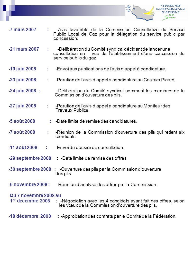 7 mars 2007 : -Avis favorable de la Commission Consultative du Service Public Local de Gaz pour la délégation du service public par concession. 21 mar