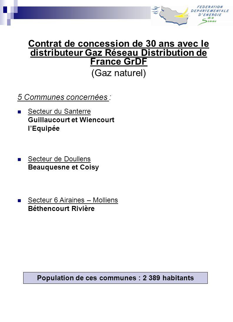 Population de ces communes : 2 389 habitants Contrat de concession de 30 ans avec le distributeur Gaz Réseau Distribution de France GrDF (Gaz naturel)