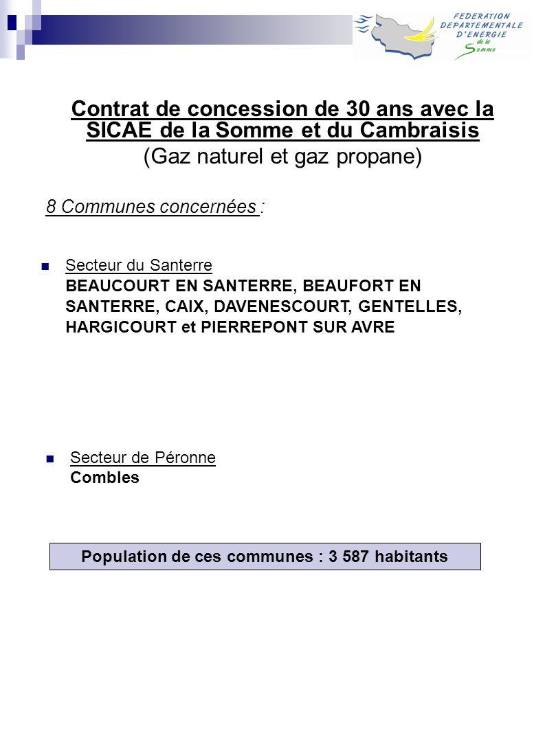 Population de ces communes : 3 587 habitants Contrat de concession de 30 ans avec la SICAE de la Somme et du Cambraisis (Gaz naturel et gaz propane) 8