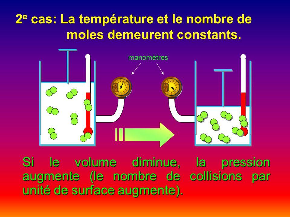 2 e cas: La température et le nombre de moles demeurent constants. Si le volume diminue, la pression augmente (le nombre de collisions par unité de su