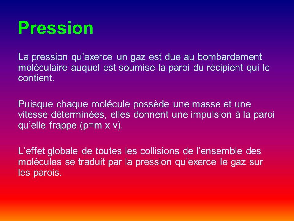 Pression La pression quexerce un gaz est due au bombardement moléculaire auquel est soumise la paroi du récipient qui le contient. Puisque chaque molé