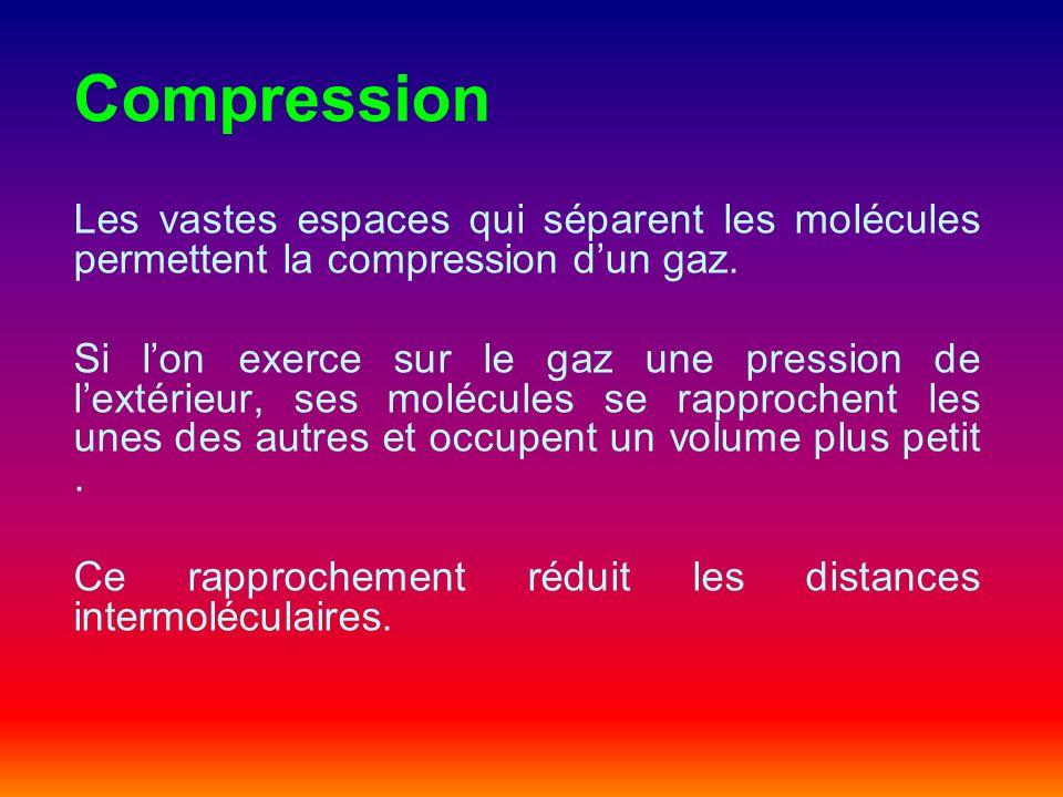 Compression Les vastes espaces qui séparent les molécules permettent la compression dun gaz. Si lon exerce sur le gaz une pression de lextérieur, ses