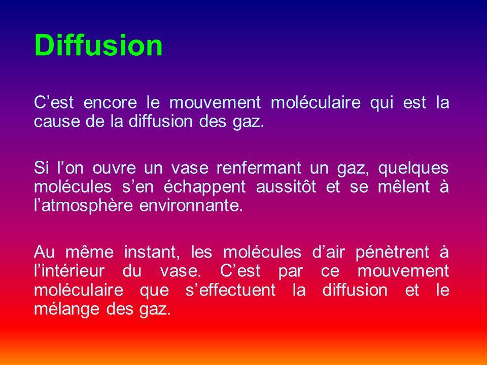 Diffusion Cest encore le mouvement moléculaire qui est la cause de la diffusion des gaz. Si lon ouvre un vase renfermant un gaz, quelques molécules se