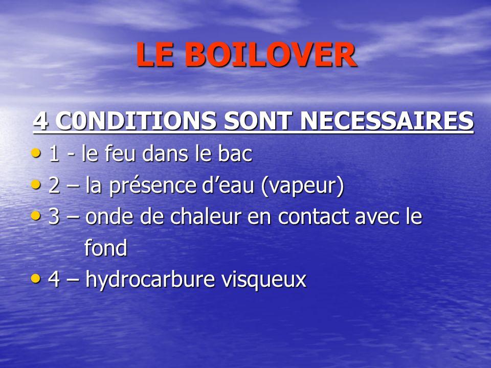 LE BLEVE 3CONDITIONS SONT NECESSAIRES: a ) Surchauffe du liquide en cause b ) Baisse rapide de pression dans le réservoir c ) Nucléation spontanée