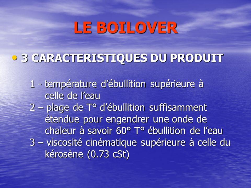 LE BOILOVER 4 C0NDITIONS SONT NECESSAIRES 1 - le feu dans le bac 1 - le feu dans le bac 2 – la présence deau (vapeur) 2 – la présence deau (vapeur) 3