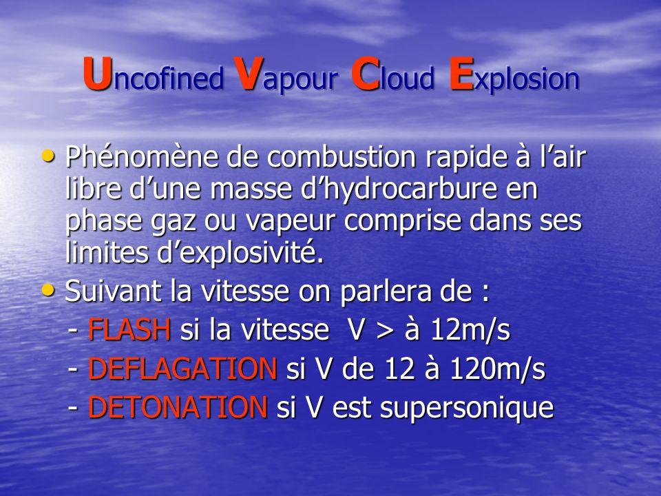 LE BOILOVER 3 CARACTERISTIQUES DU PRODUIT 3 CARACTERISTIQUES DU PRODUIT 1 - température débullition supérieure à 1 - température débullition supérieur