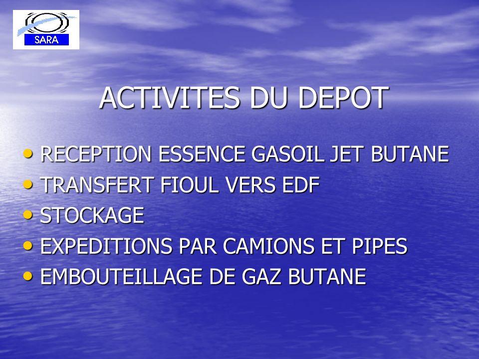 ACTIVITES DU DEPOT RECEPTION RECEPTION ESSENCE GASOIL JET BUTANE TRANSFERT TRANSFERT FIOUL VERS EDF STOCKAGE STOCKAGE EXPEDITIONS EXPEDITIONS PAR CAMIONS ET PIPES EMBOUTEILLAGE EMBOUTEILLAGE DE GAZ BUTANE