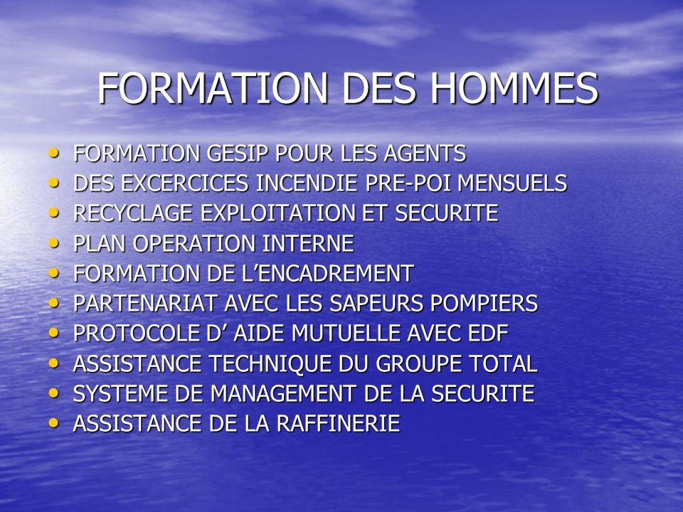 SYSTEME GESTION DE LA SECURITE (Le SGS) POLITIQUE PREVENTION ACCIDENTS MAJEURS POLITIQUE PREVENTION ACCIDENTS MAJEURS ORGANISATION ORGANISATION FORMAT