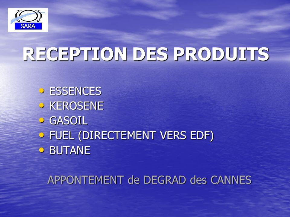 RECEPTION DES PRODUITS ESSENCES ESSENCES KEROSENE KEROSENE GASOIL GASOIL FUEL FUEL (DIRECTEMENT VERS EDF) BUTANE BUTANE APPONTEMENT de DEGRAD des CANNES