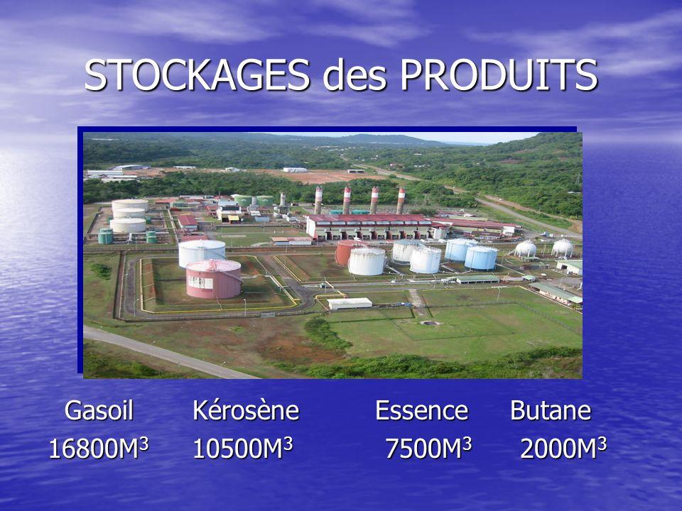STOCKAGES des PRODUITS Gasoil Kérosène Essence Butane 16800M 3 16800M 3 10500M 3 10500M 3 7500M 3 7500M 3 2000M 3