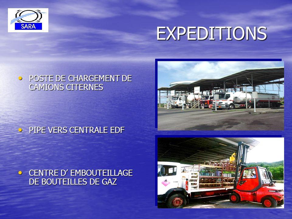 EXPEDITIONS POSTE DE CHARGEMENT DE CAMIONS CITERNES POSTE DE CHARGEMENT DE CAMIONS CITERNES PIPE VERS CENTRALE EDF PIPE VERS CENTRALE EDF CENTRE D EMBOUTEILLAGE DE BOUTEILLES DE GAZ CENTRE D EMBOUTEILLAGE DE BOUTEILLES DE GAZ