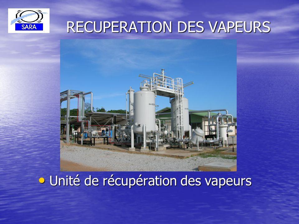 RECUPERATION DES VAPEURS Unité de récupération des vapeurs Unité de récupération des vapeurs