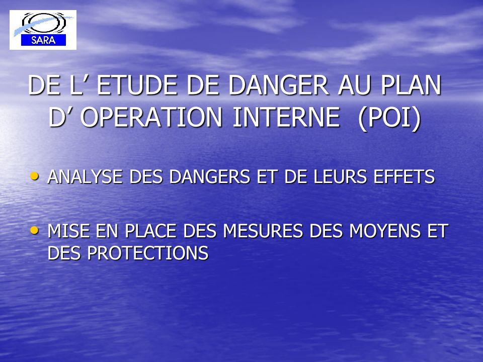 LES RISQUES ET LES DANGERS LES DANGERS: - les carburants LES DANGERS: - les carburants - le butane - le butane LES RISQUES: - Explosion LES RISQUES: -