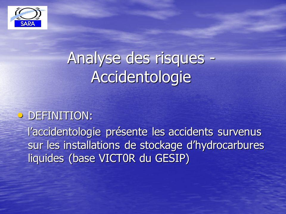 Analyse des risques - Accidentologie DEFINITION: DEFINITION: laccidentologie présente les accidents survenus sur les installations de stockage dhydrocarbures liquides (base VICT0R du GESIP)