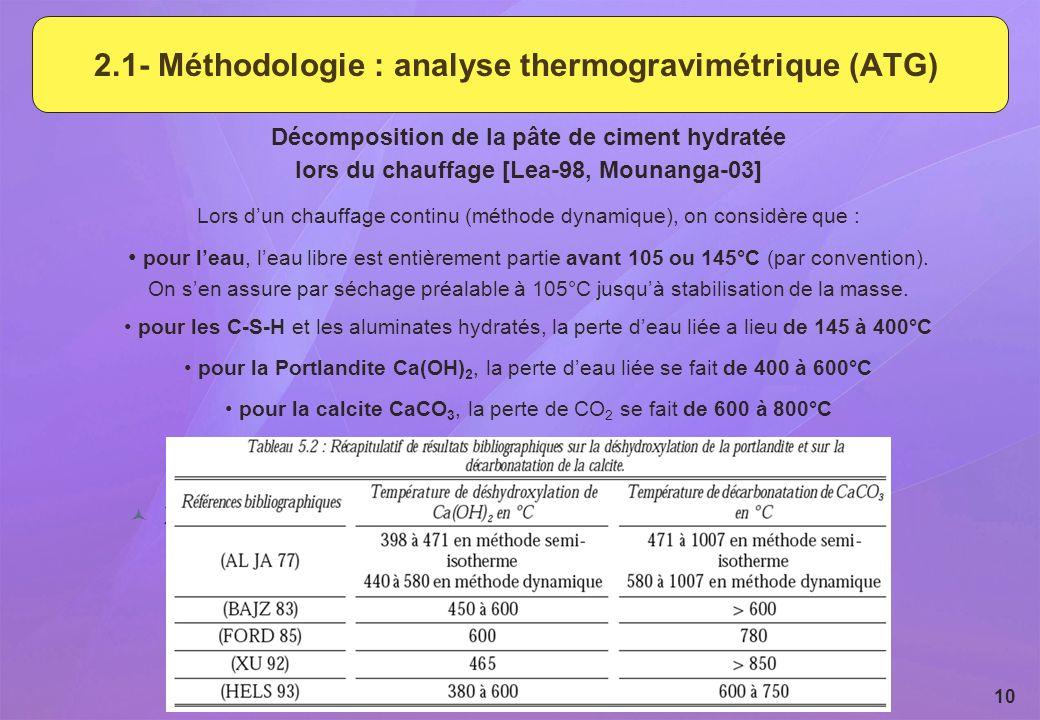 Revue du GL ESC - 15 et 16 septembre 2009 10 2.1- Méthodologie : analyse thermogravimétrique (ATG) XXXX Décomposition de la pâte de ciment hydratée lo