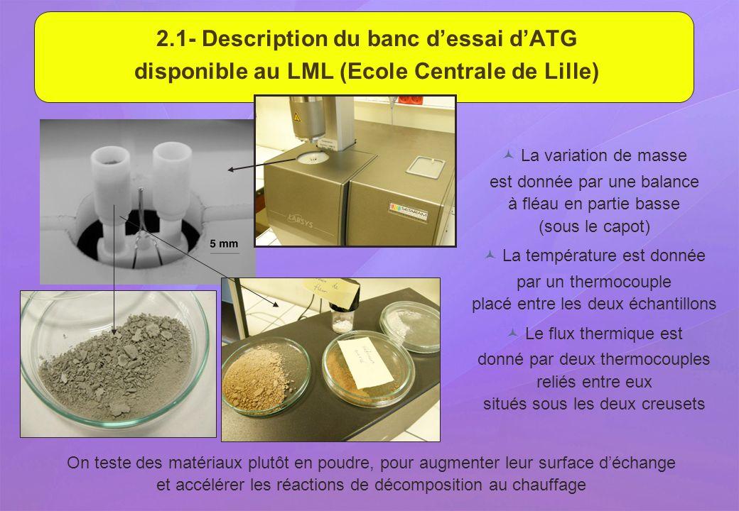 2.1- Description du banc dessai dATG disponible au LML (Ecole Centrale de Lille) La variation de masse est donnée par une balance à fléau en partie ba