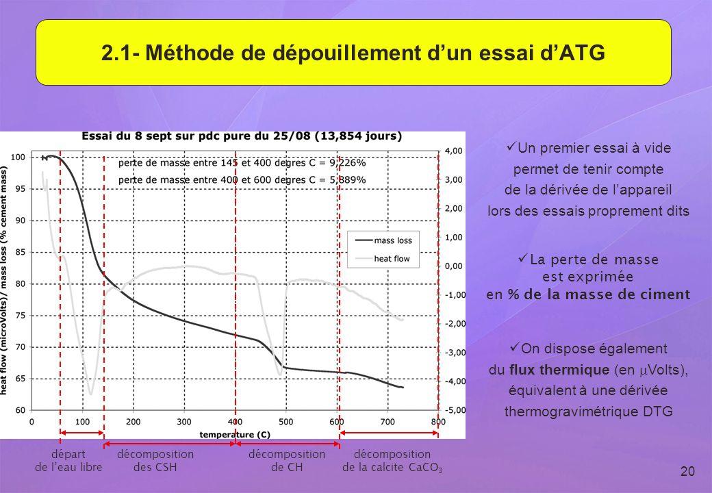 2.1- Méthode de dépouillement dun essai dATG 20 On dispose également du flux thermique (en Volts), équivalent à une dérivée thermogravimétrique DTG Un