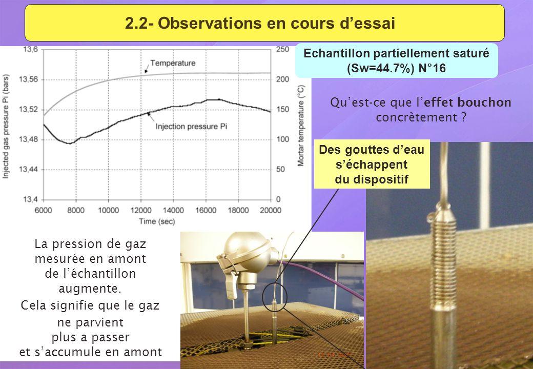 Revue du GL ESC - 15 et 16 septembre 2009 16 2.2- Observations en cours dessai Quest-ce que leffet bouchon concrètement ? Echantillon partiellement sa