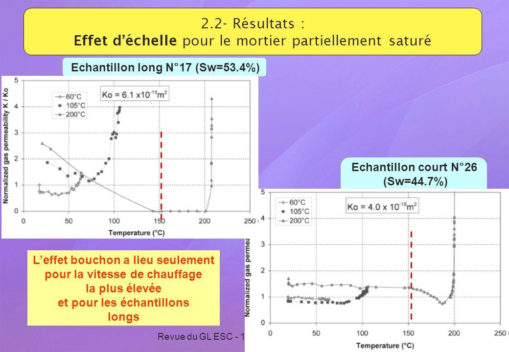 Revue du GL ESC - 15 et 16 septembre 2009 17 2.2- Résultats : Effet déchelle pour le mortier partiellement saturé Echantillon court N°26 (Sw=44.7%) Ec