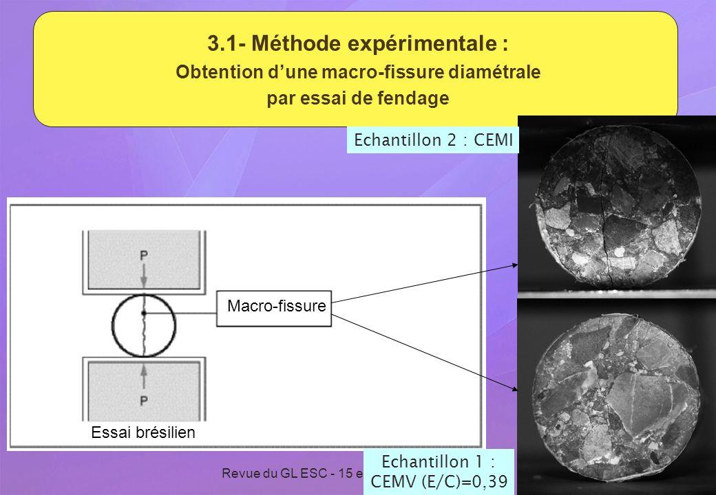 Revue du GL ESC - 15 et 16 septembre 2009 22 3.1- Méthode expérimentale : Obtention dune macro-fissure diamétrale par essai de fendage Macro-fissure E