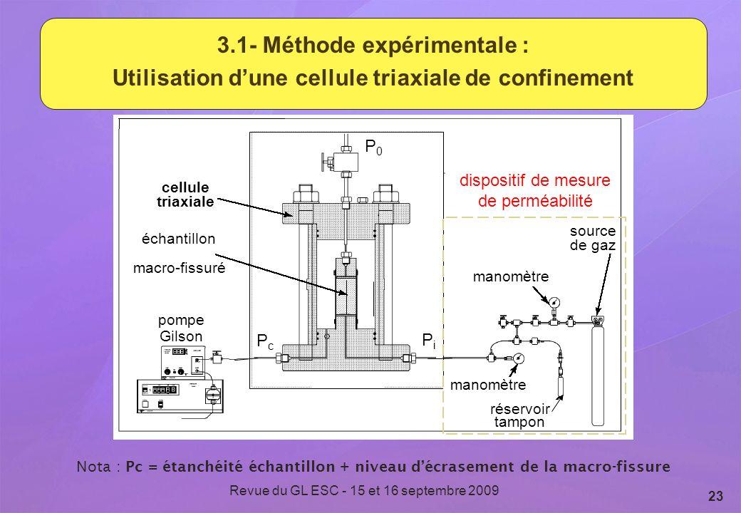 Revue du GL ESC - 15 et 16 septembre 2009 23 3.1- Méthode expérimentale : Utilisation dune cellule triaxiale de confinement dispositif de mesure de pe