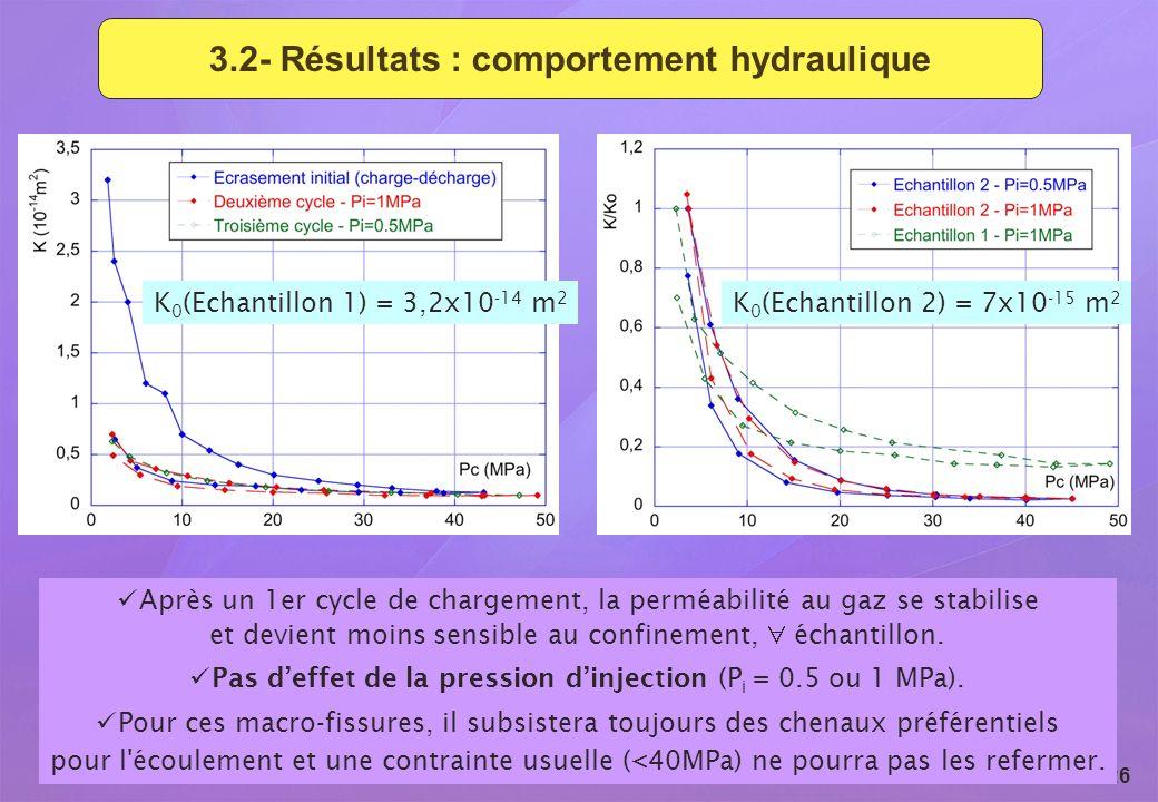 Revue du GL ESC - 15 et 16 septembre 2009 26 3.2- Résultats : comportement hydraulique Après un 1er cycle de chargement, la perméabilité au gaz se sta