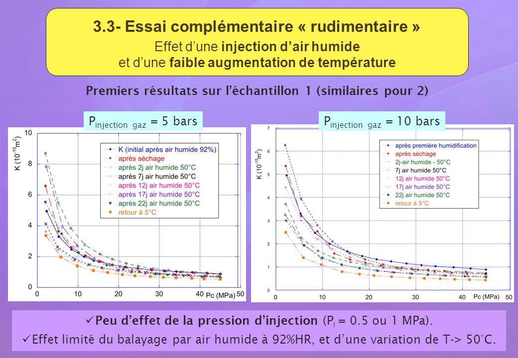 Revue du GL ESC - 15 et 16 septembre 2009 28 3.3- Essai complémentaire « rudimentaire » Effet dune injection dair humide et dune faible augmentation d