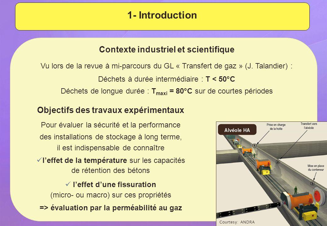 Revue du GL ESC - 15 et 16 septembre 2009 3 1- Introduction Contexte industriel et scientifique Vu lors de la revue à mi-parcours du GL « Transfert de