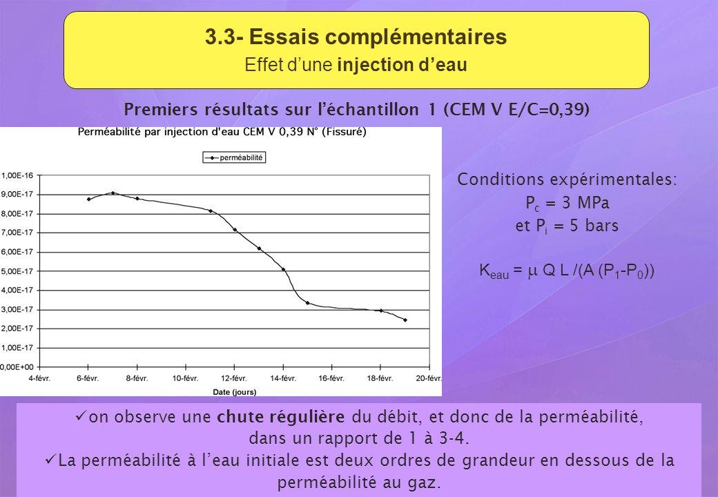 Revue du GL ESC - 15 et 16 septembre 2009 30 3.3- Essais complémentaires Effet dune injection deau Premiers résultats sur léchantillon 1 (CEM V E/C=0,