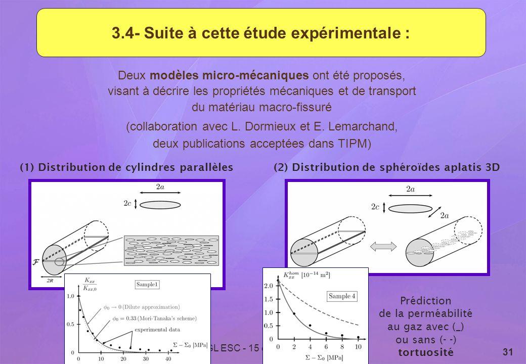 Revue du GL ESC - 15 et 16 septembre 2009 31 3.4- Suite à cette étude expérimentale : (1) Distribution de cylindres parallèles(2) Distribution de sphé