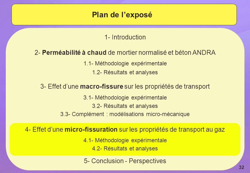 Revue du GL ESC - 15 et 16 septembre 2009 32 Plan de lexposé 1- Introduction 2- Perméabilité à chaud de mortier normalisé et béton ANDRA 1.1- Méthodol