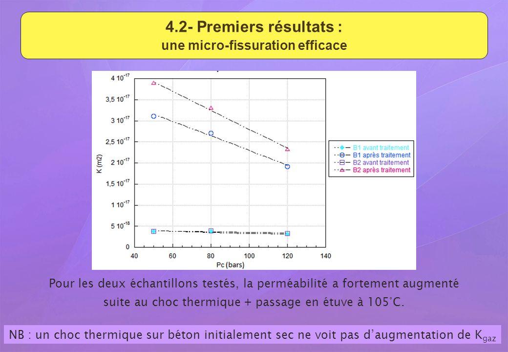 Revue du GL ESC - 15 et 16 septembre 2009 34 4.2- Premiers résultats : une micro-fissuration efficace Pour les deux échantillons testés, la perméabili