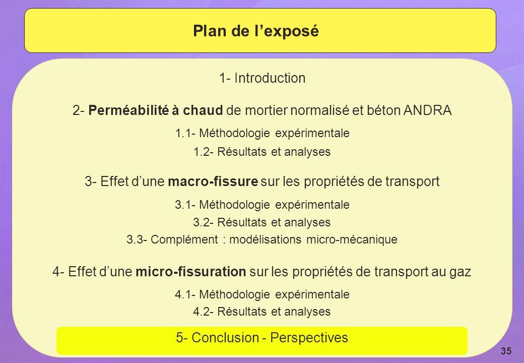 Revue du GL ESC - 15 et 16 septembre 2009 35 Plan de lexposé 1- Introduction 2- Perméabilité à chaud de mortier normalisé et béton ANDRA 1.1- Méthodol