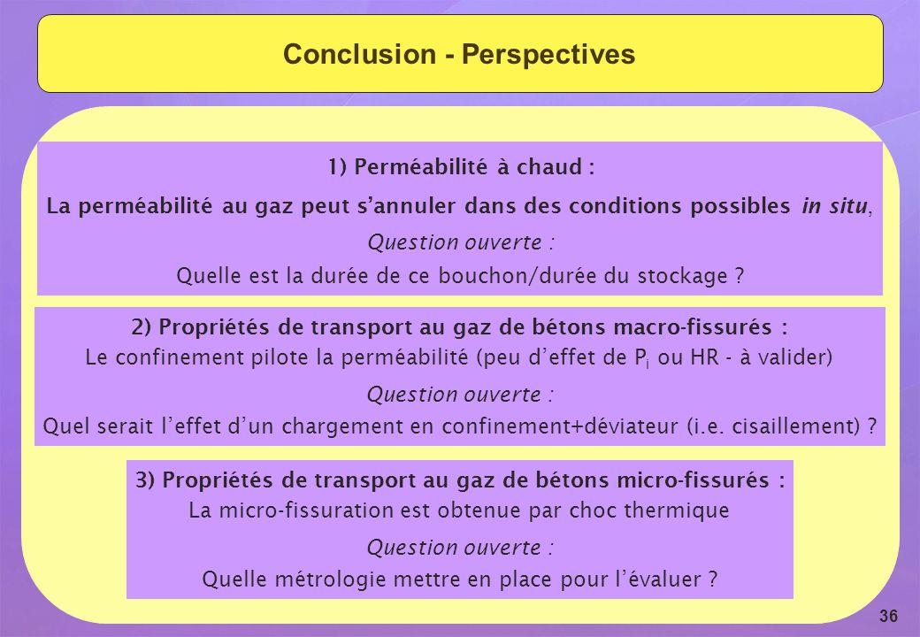 Revue du GL ESC - 15 et 16 septembre 2009 36 Conclusion - Perspectives 2) Propriétés de transport au gaz de bétons macro-fissurés : Le confinement pil