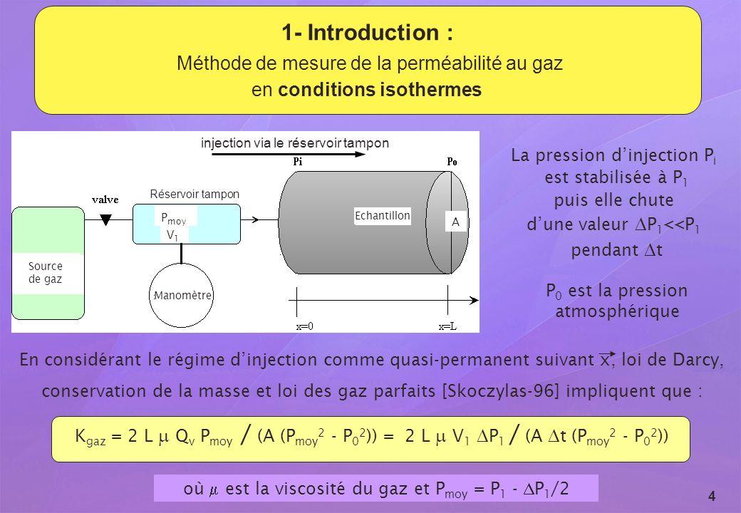 Revue du GL ESC - 15 et 16 septembre 2009 4 1- Introduction : Méthode de mesure de la perméabilité au gaz en conditions isothermes En considérant le r